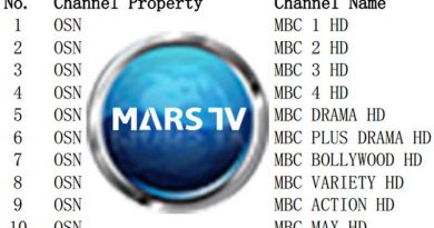 The FAQs for the MARS TV and MARS TV PRO