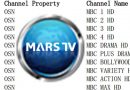 The complete channel lists of MARS TV and MARS TV PRO